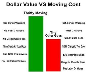 thrifty movers Alameda dollar value